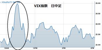Vix20110803