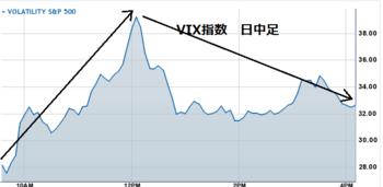 Vix20110805