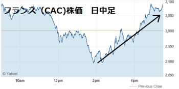Cac20110811