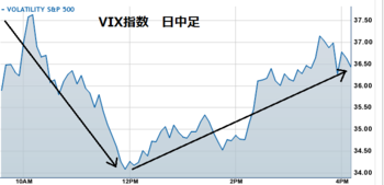 Vix20110812