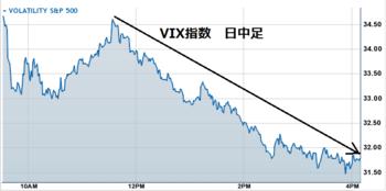 Vix20110815