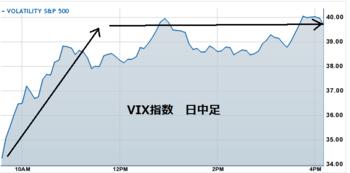 Vix20110825