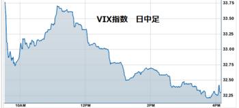 Vix20110829