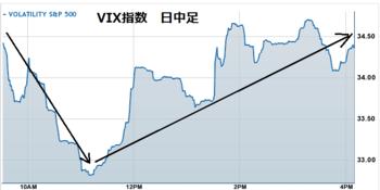 Vix20110908