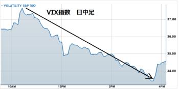 Vix20110914