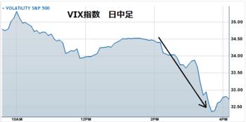 Vix20110919