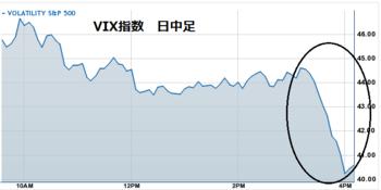 Vix20111004