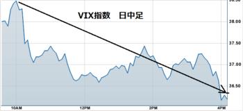 Vix20111006
