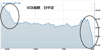Vix20111010