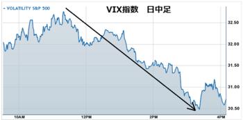Vix20111013