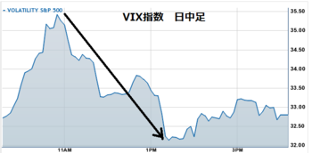 Vix20111110