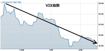 Vix20111118