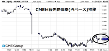Cme20111121