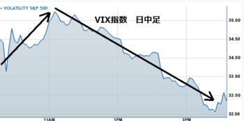 Vix20111121