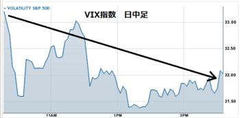 Vix20111122