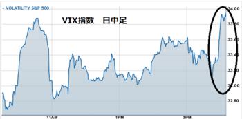 Vix20111123