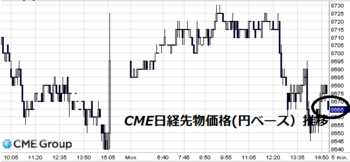 Cme20111205
