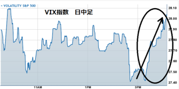 Vix20111206