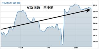 Vix20111215