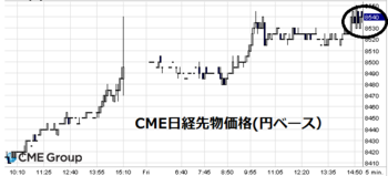 Cme20111225