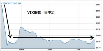 Vix20111227