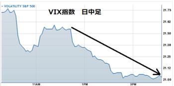 Vix20120109