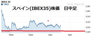 Ibex3520111230