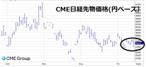 Cme20120116