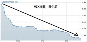 Vix20120118