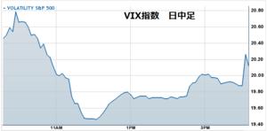 Vix20120119