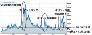 Vix520120120