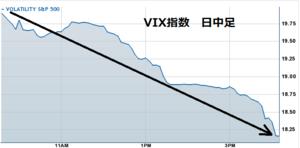 Vix20120120