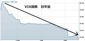 Vix20120124