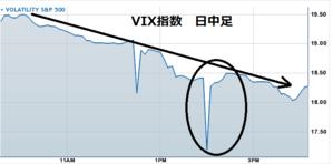Vix20120125