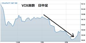 Vix20120127