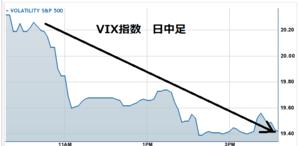 Vix20120130