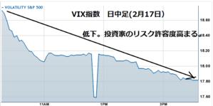 Vix20120218