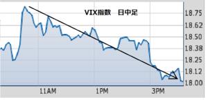 Vix20120305