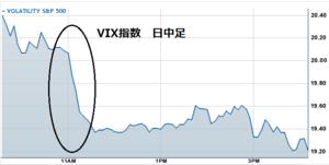 Vix20120307_2