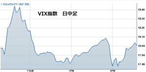 Vix20120308