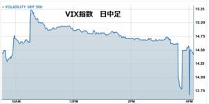 Vix20120316
