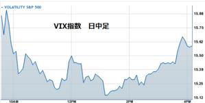 Vix20120320