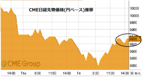 Cme_20120323