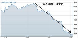 Vix20120329