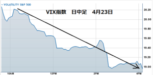 Vix20120423