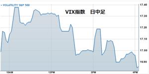 Vix20120425