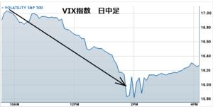 Vix20120426