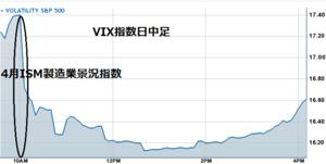 Vix20120501