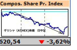 Athex20120508