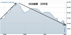 Vix20120508